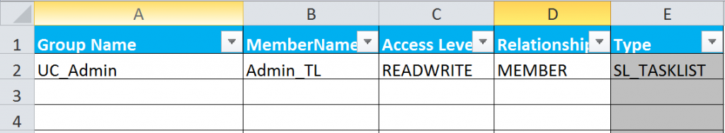 Task List Planning Security