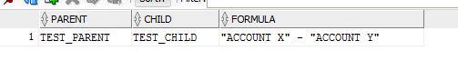 SQL Source
