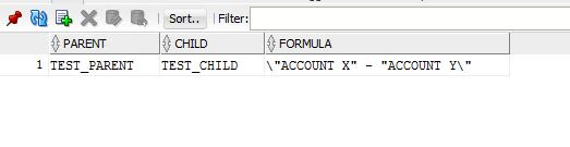 "SQL source utilizing escape charater ""/"""