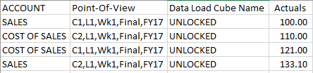 Planning format 1 column not ordered